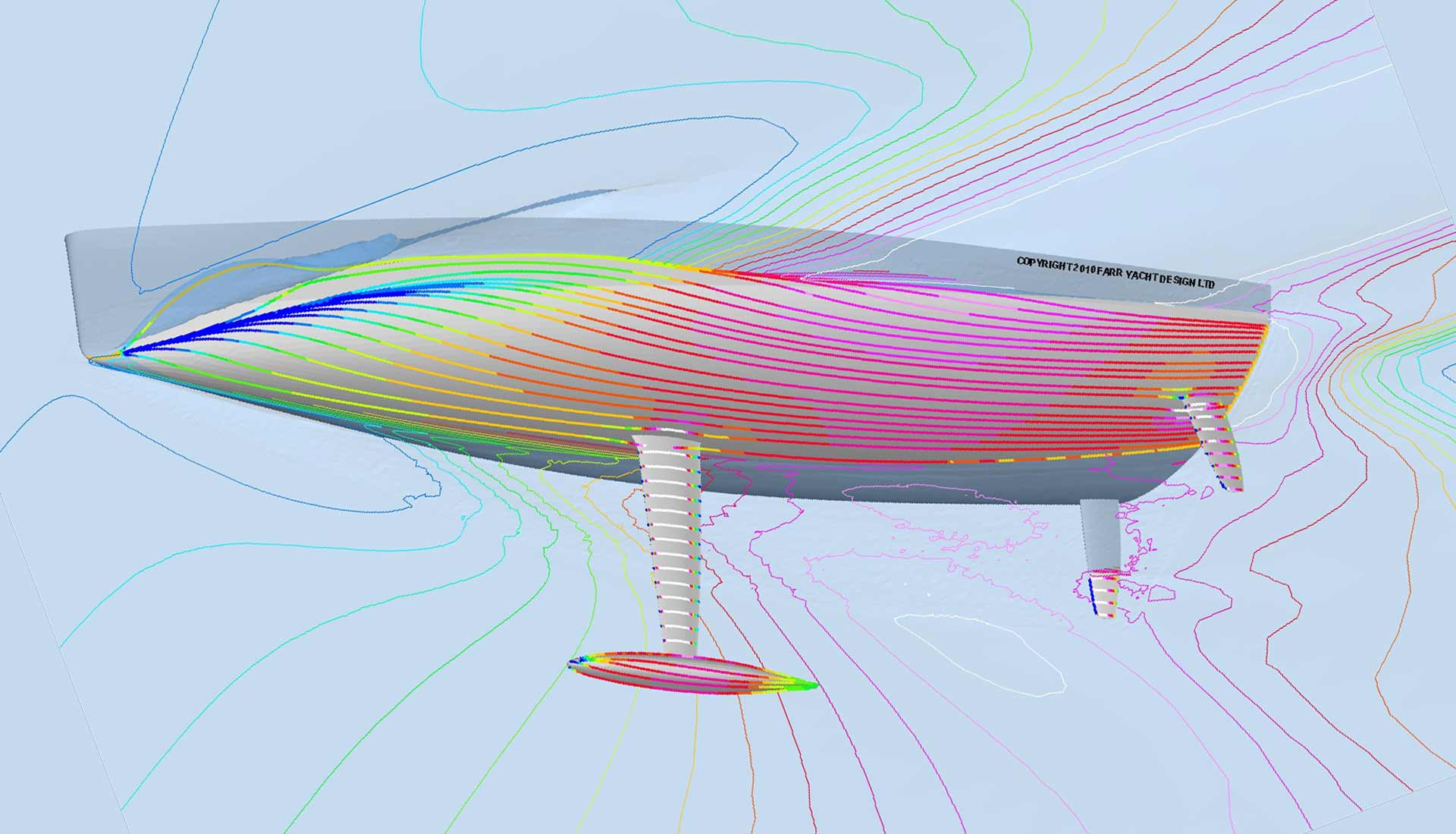 CFD is common sense - like with Farr Yacht Design