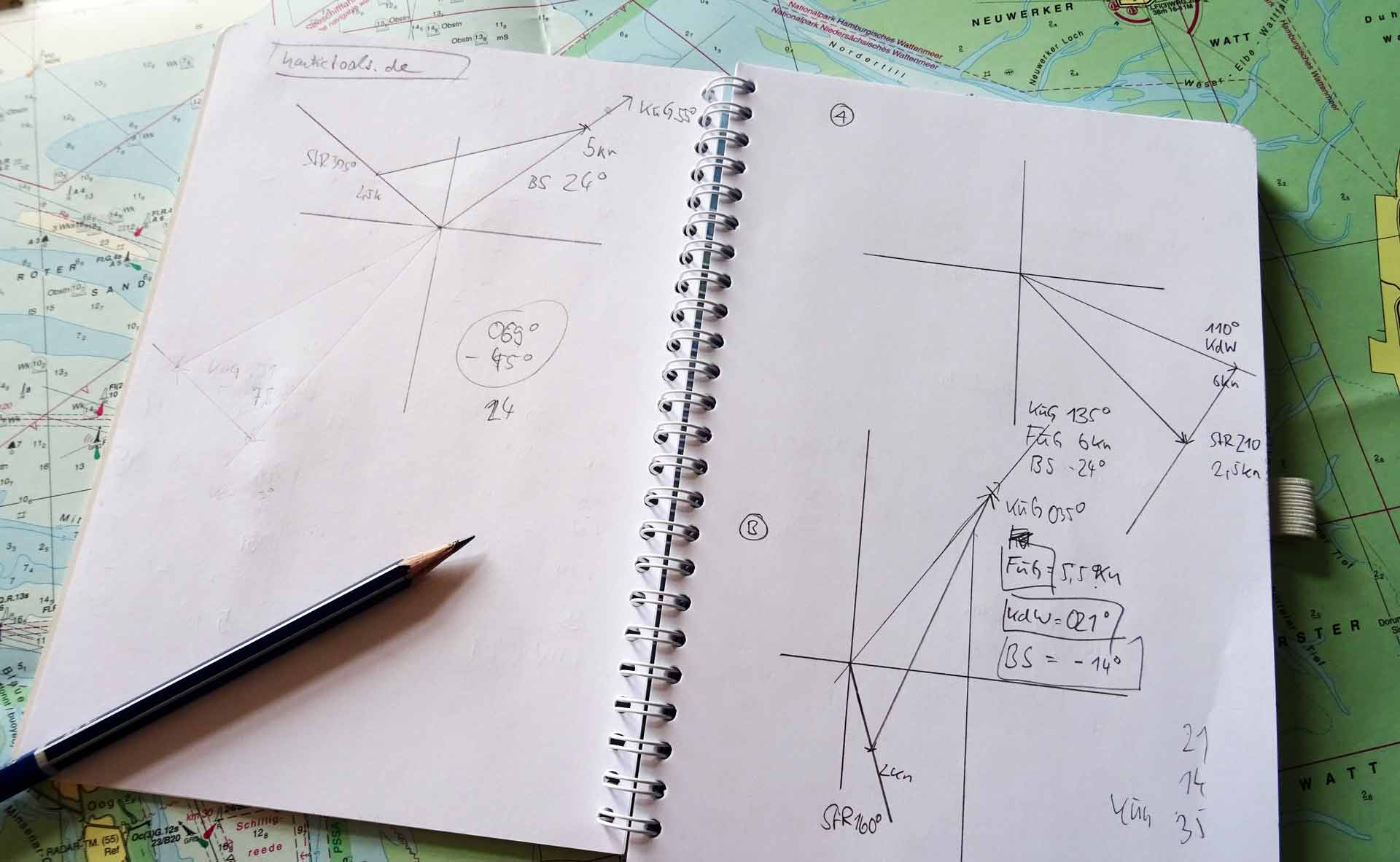 Drawing the vectors: Current offset is geometry.